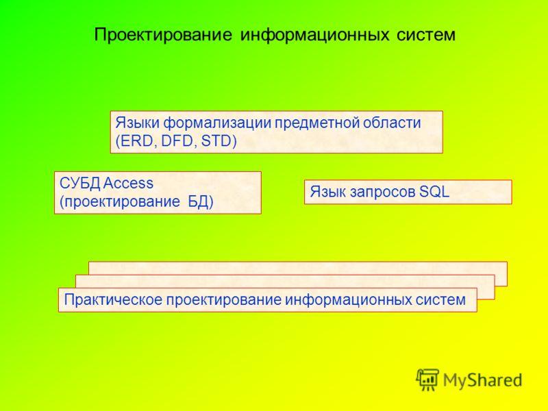 Проектирование информационных систем Языки формализации предметной области (ERD, DFD, STD) СУБД Access (проектирование БД) Язык запросов SQL Практическое проектирование информационных систем