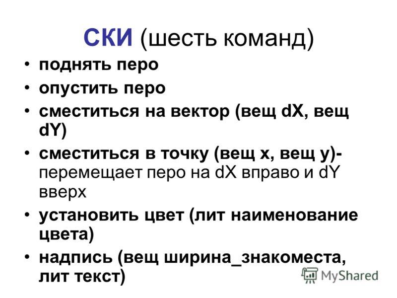 СКИ (шесть команд) поднять перо опустить перо сместиться на вектор (вещ dX, вещ dY) сместиться в точку (вещ x, вещ y)- перемещает перо на dX вправо и dY вверх установить цвет (лит наименование цвета) надпись (вещ ширина_знакоместа, лит текст)