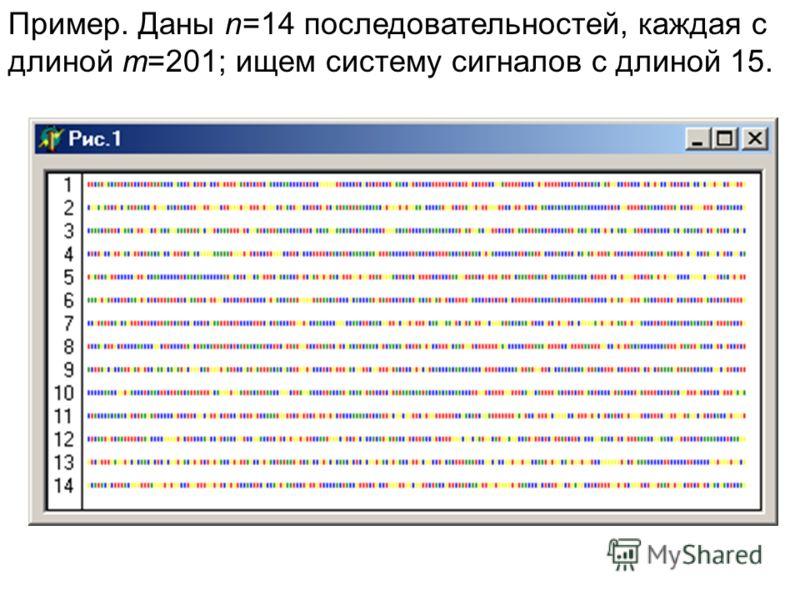 Пример. Даны n=14 последовательностей, каждая с длиной m=201; ищем систему сигналов с длиной 15.