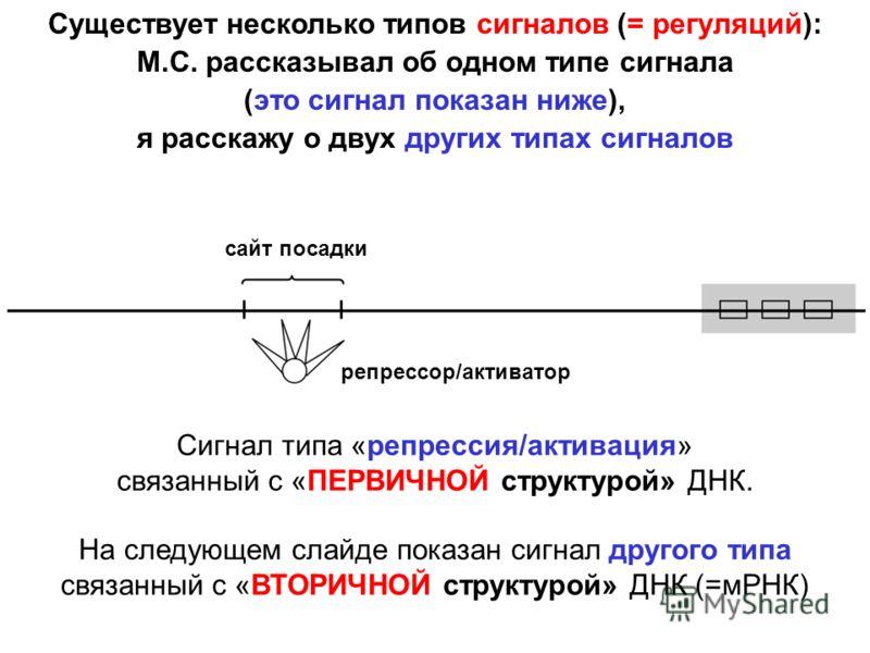 Существует несколько типов сигналов (= регуляций): М.С. рассказывал об одном типе сигнала (это сигнал показан ниже), я расскажу о двух других типах сигналов Сигнал типа «репрессия/активация» связанный с «ПЕРВИЧНОЙ структурой» ДНК. На следующем слайде
