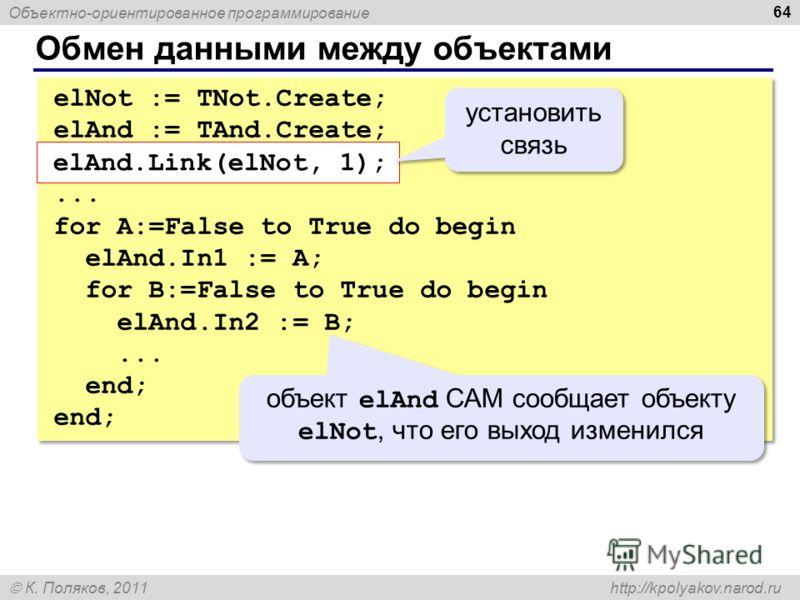 Объектно-ориентированное программирование К. Поляков, 2011 http://kpolyakov.narod.ru Обмен данными между объектами 64 elNot := TNot.Create; elAnd := TAnd.Create; elAnd.Link(elNot, 1);... for A:=False to True do begin elAnd.In1 := A; for B:=False to T