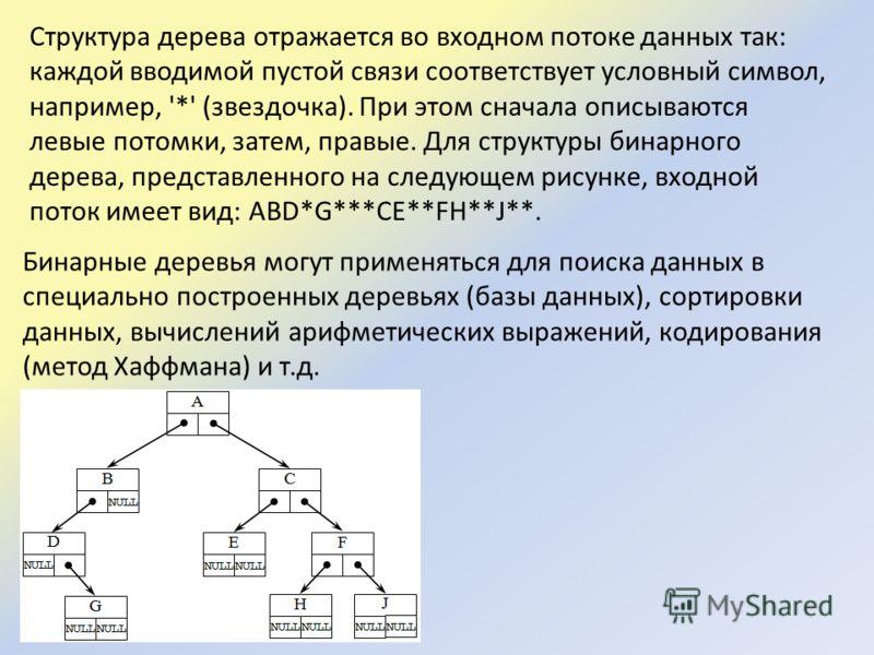 Структура дерева отражается во входном потоке данных так: каждой вводимой пустой связи соответствует условный символ, например, '*' (звездочка). При этом сначала описываются левые потомки, затем, правые. Для структуры бинарного дерева, представленног