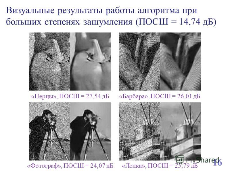 «Перцы», ПОСШ = 27,54 дБ«Барбара», ПОСШ = 26,01 дБ «Фотограф», ПОСШ = 24,07 дБ«Лодка», ПОСШ = 25,79 дБ Визуальные результаты работы алгоритма при больших степенях зашумления (ПОСШ = 14,74 дБ) 16