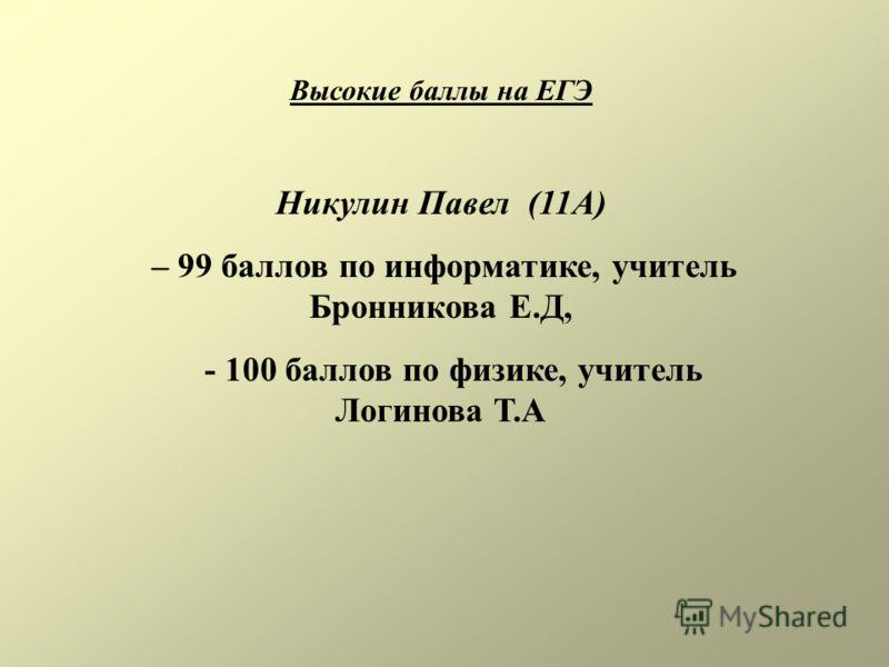 Высокие баллы на ЕГЭ Никулин Павел (11А) – 99 баллов по информатике, учитель Бронникова Е.Д, - 100 баллов по физике, учитель Логинова Т.А