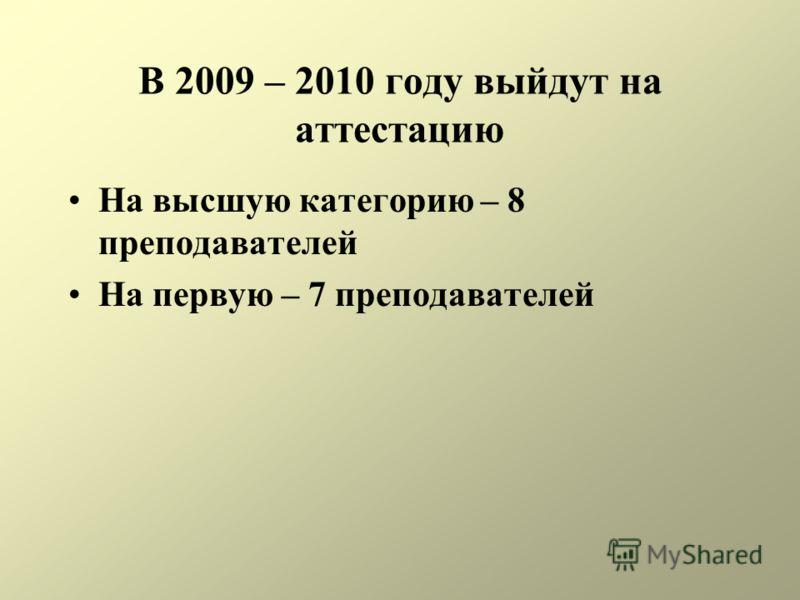 В 2009 – 2010 году выйдут на аттестацию На высшую категорию – 8 преподавателей На первую – 7 преподавателей