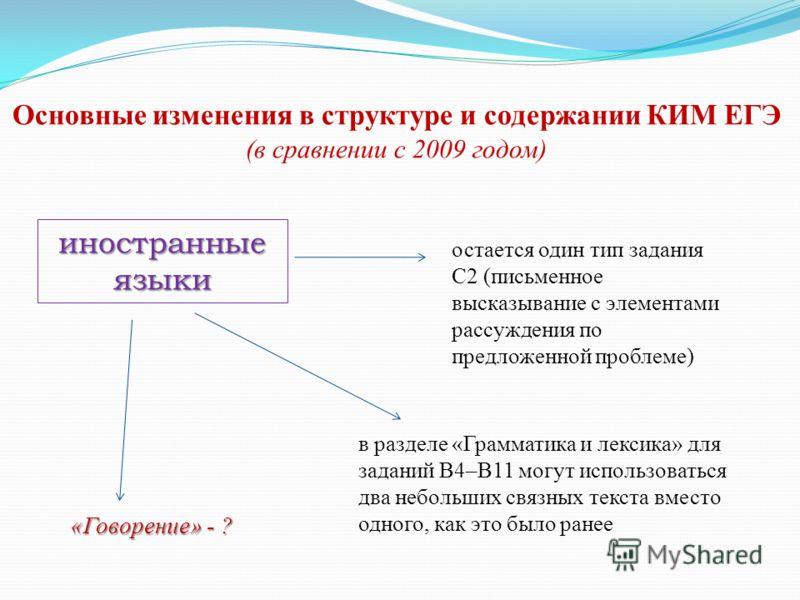 Основные изменения в структуре и содержании КИМ ЕГЭ (в сравнении с 2009 годом) иностранные языки остается один тип задания С2 (письменное высказывание с элементами рассуждения по предложенной проблеме) в разделе «Грамматика и лексика» для заданий В4–