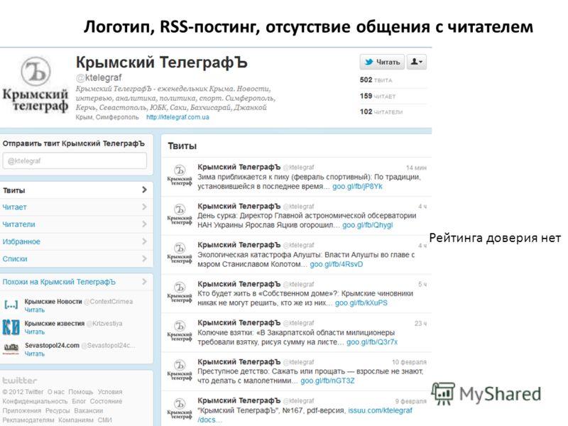 Рейтинга доверия нет Логотип, RSS-постинг, отсутствие общения с читателем