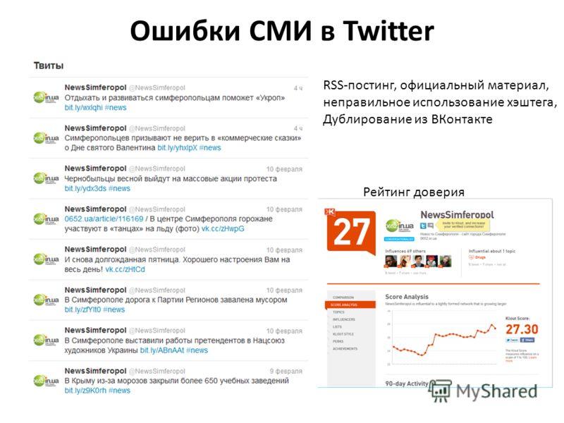Ошибки СМИ в Twitter Рейтинг доверия RSS-постинг, официальный материал, неправильное использование хэштега, Дублирование из ВКонтакте