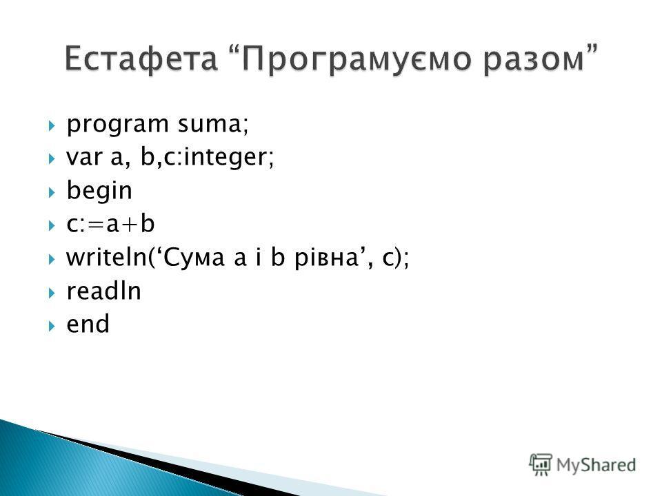 program suma; var a, b,c:integer; begin c:=a+b writeln(Сума а і b рівна, с); readln end