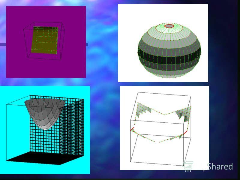 Следующий математический съезд состоит из диалога между поверхностями.