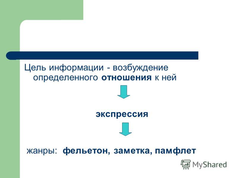 Цель информации - возбуждение определенного отношения к ней экспрессия жанры: фельетон, заметка, памфлет