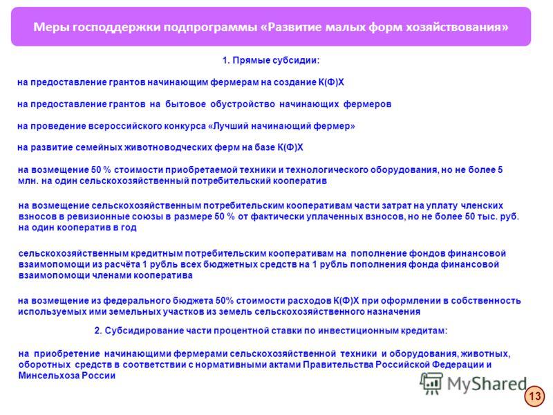 Меры господдержки подпрограммы «Развитие малых форм хозяйствования» 1. Прямые субсидии: на предоставление грантов начинающим фермерам на создание К(Ф)Х на предоставление грантов на бытовое обустройство начинающих фермеров на проведение всероссийского