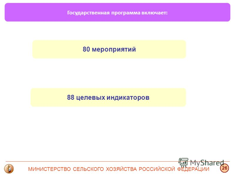 Государственная программа включает: 80 мероприятий 88 целевых индикаторов 26 МИНИСТЕРСТВО СЕЛЬСКОГО ХОЗЯЙСТВА РОССИЙСКОЙ ФЕДЕРАЦИИ 26