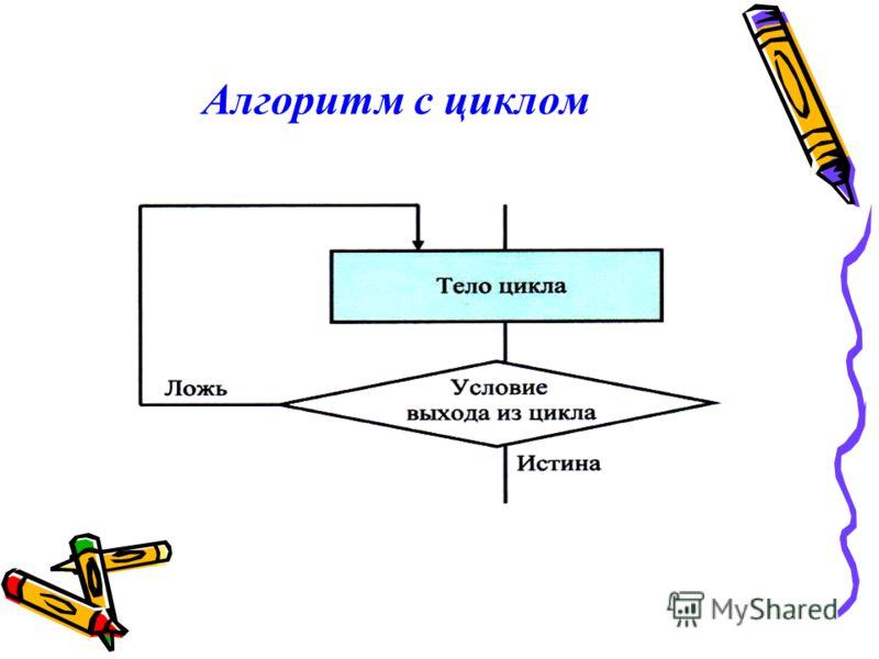 Алгоритм с циклом