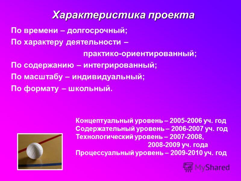 Характеристика проекта По времени – долгосрочный; По характеру деятельности – практико-ориентированный; По содержанию – интегрированный; По масштабу – индивидуальный; По формату – школьный. Концептуальный уровень – 2005-2006 уч. год Содержательный ур