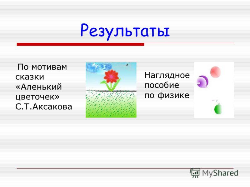 Результаты По мотивам сказки «Аленький цветочек» С.Т.Аксакова Наглядное пособие по физике