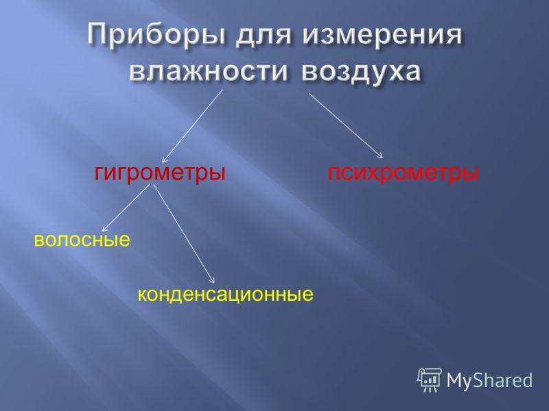 гигрометрыпсихрометры конденсационные волосные
