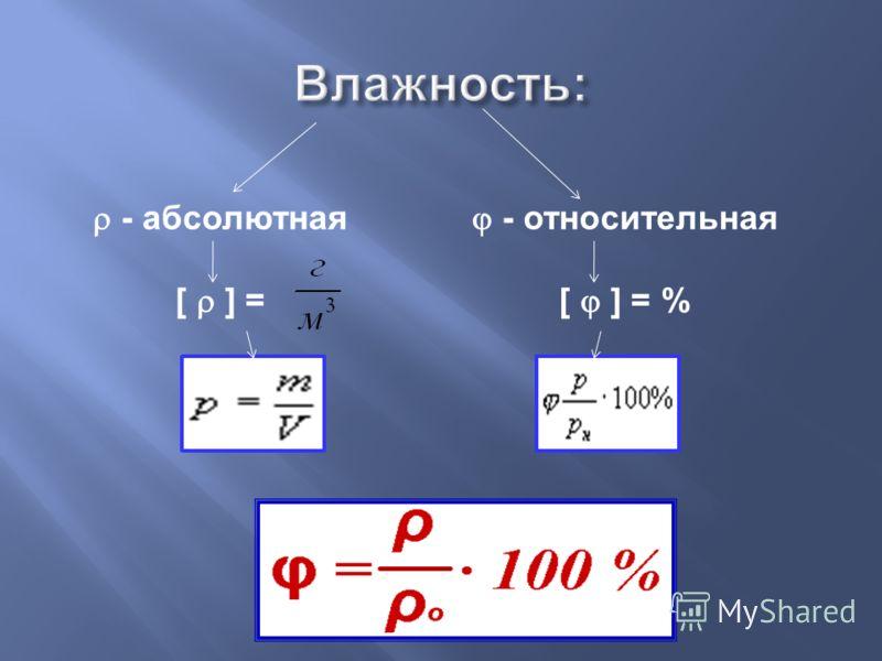 - относительная [ ] = % - абсолютная [ ] =
