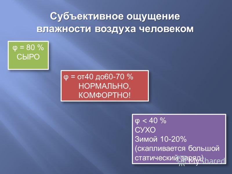 Субъективное ощущение влажности воздуха человеком φ = 80 % СЫРО φ = 80 % СЫРО φ = от 40 до 60-70 % НОРМАЛЬНО, КОМФОРТНО ! φ = от 40 до 60-70 % НОРМАЛЬНО, КОМФОРТНО ! φ < 40 % СУХО Зимой 10-20% ( скапливается большой статический заряд ) φ < 40 % СУХО
