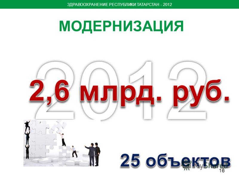 МОДЕРНИЗАЦИЯ ЗДРАВООХРАНЕНИЕ РЕСПУБЛИКИ ТАТАРСТАН - 2012 16