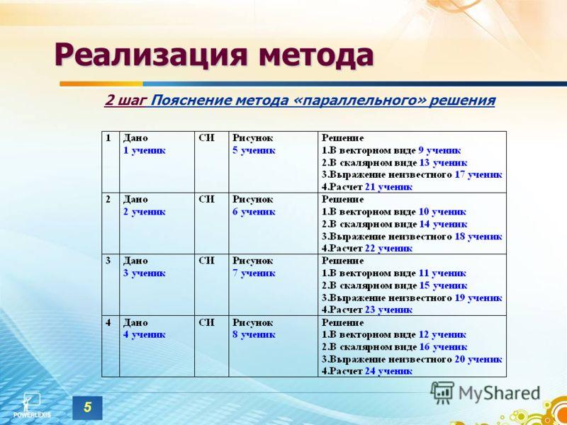 Реализация метода 2 шаг Пояснение метода «параллельного» решения 5