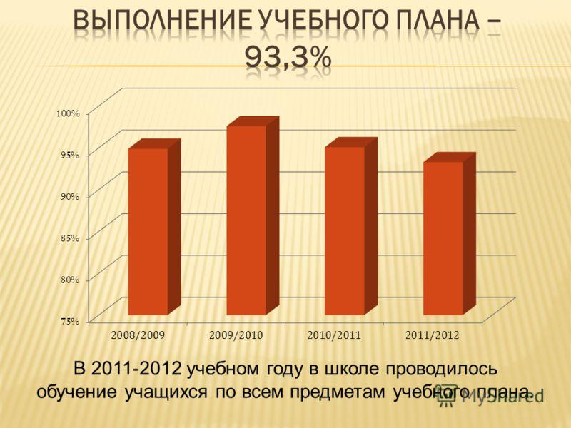 В 2011-2012 учебном году в школе проводилось обучение учащихся по всем предметам учебного плана.