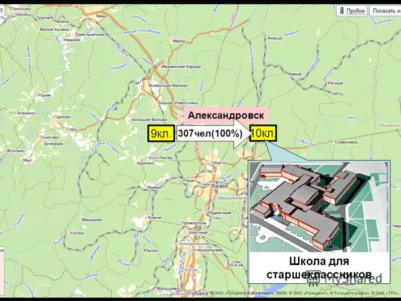 Александровск 9кл. 10кл. 307чел(100%) Школа для старшеклассников