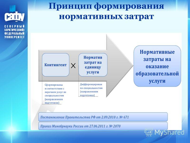 Принцип формирования нормативных затрат