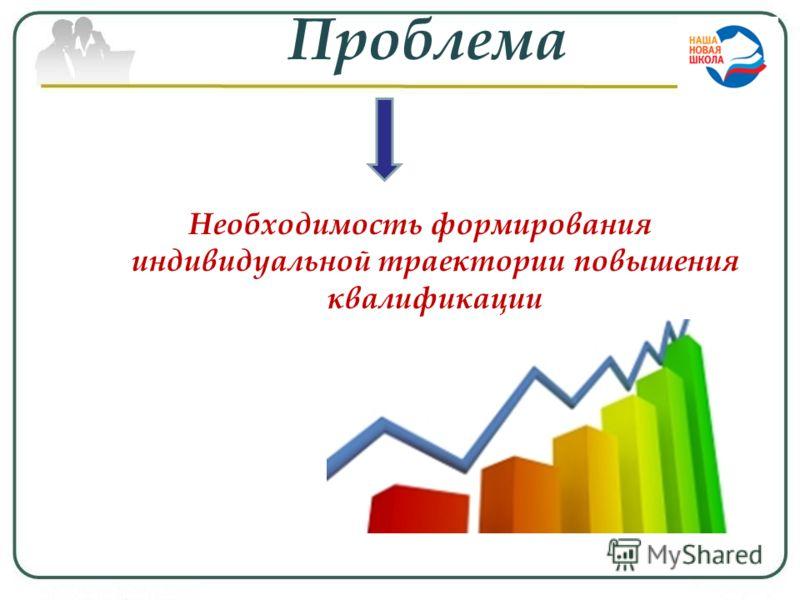 Проблема Необходимость формирования индивидуальной траектории повышения квалификации