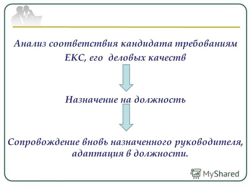Анализ соответствия кандидата требованиям ЕКС, его деловых качеств Назначение на должность Сопровождение вновь назначенного руководителя, адаптация в должности.