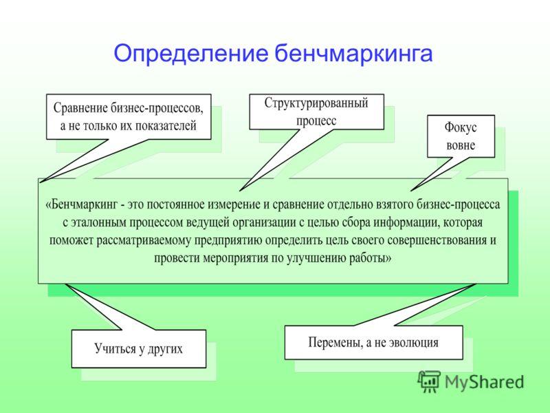 Определение бенчмаркинга