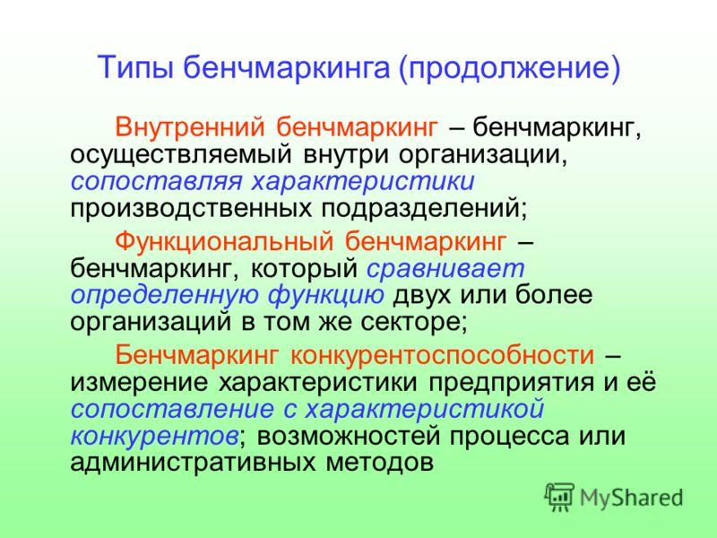 Типы бенчмаркинга (продолжение) Внутренний бенчмаркинг – бенчмаркинг, осуществляемый внутри организации, сопоставляя характеристики производственных подразделений; Функциональный бенчмаркинг – бенчмаркинг, который сравнивает определенную функцию двух