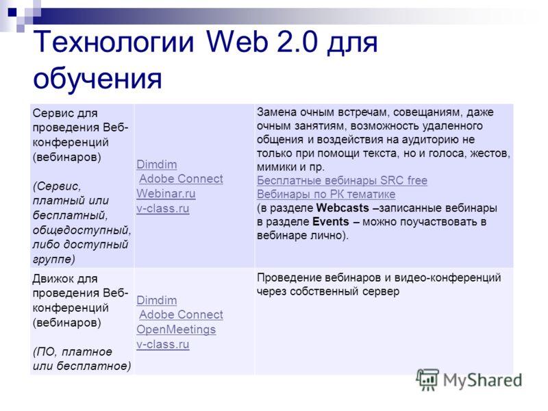 Технологии Web 2.0 для обучения Сервис для проведения Веб- конференций (вебинаров) (Сервис, платный или бесплатный, общедоступный, либо доступный группе) Dimdim Adobe Connect Webinar.ru v-class.ru Замена очным встречам, совещаниям, даже очным занятия