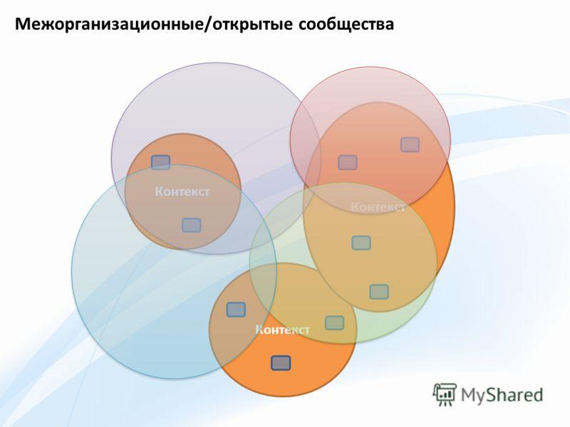 Контекст Межорганизационные/открытые сообщества