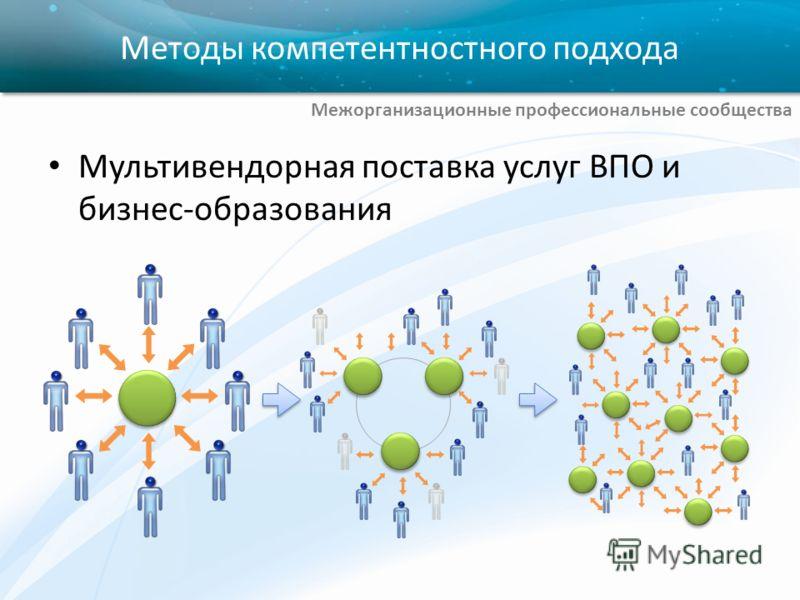 Мультивендорная поставка услуг ВПО и бизнес-образования Методы компетентностного подхода Межорганизационные профессиональные сообщества