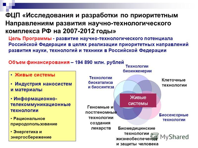 ФЦП «Исследования и разработки по приоритетным Направлениям развития научно-технологического комплекса РФ на 2007-2012 годы» Цель Программы - развитие научно-технологического потенциала Российской Федерации в целях реализации приоритетных направлений