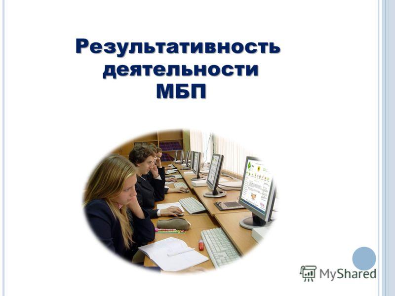 Результативность деятельности деятельности МБП МБП