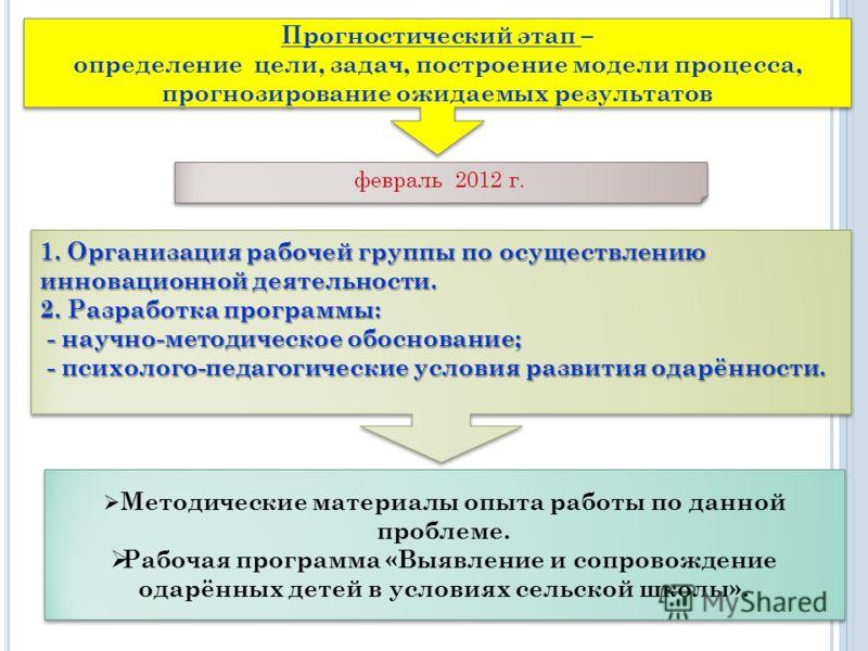 Прогностический этап – определение цели, задач, построение модели процесса, прогнозирование ожидаемых результатов Прогностический этап – определение цели, задач, построение модели процесса, прогнозирование ожидаемых результатов февраль 2012 г. 1. Орг