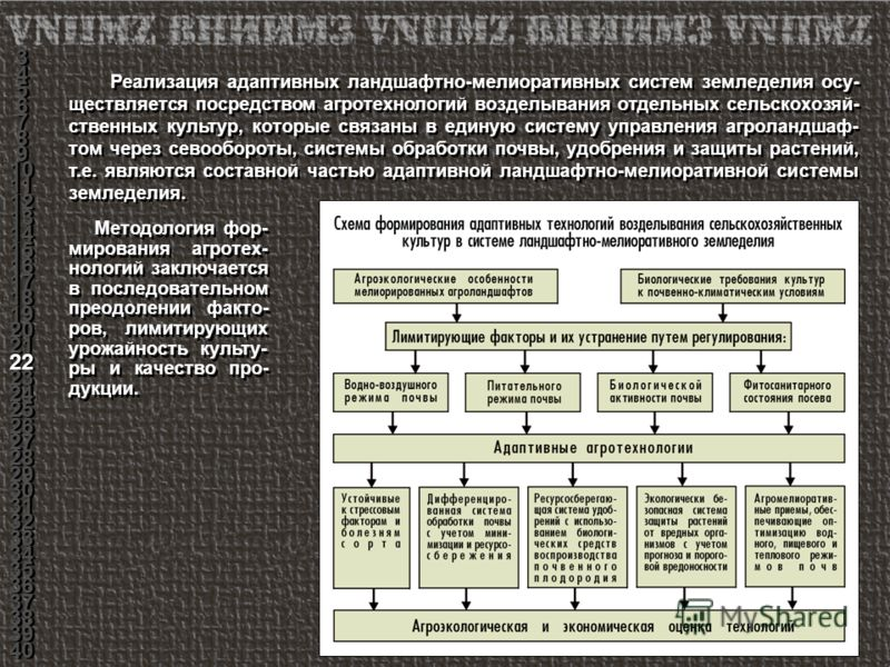Реализация адаптивных ландшафтно-мелиоративных систем земледелия осу- ществляется посредством агротехнологий возделывания отдельных сельскохозяй- ственных культур, которые связаны в единую систему управления агроландшаф- том через севообороты, систем
