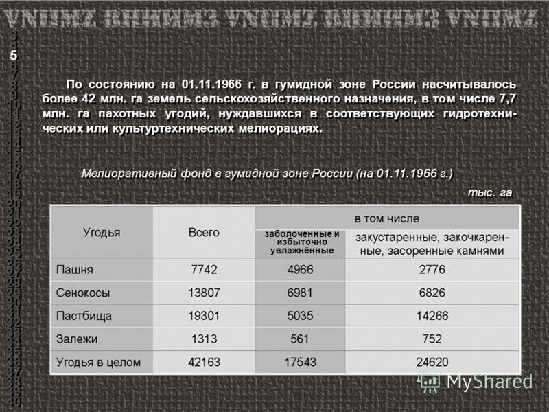 По состоянию на 01.11.1966 г. в гумидной зоне России насчитывалось более 42 млн. га земель сельскохозяйственного назначения, в том числе 7,7 млн. га пахотных угодий, нуждавшихся в соответствующих гидротехни- ческих или культуртехнических мелиорациях.