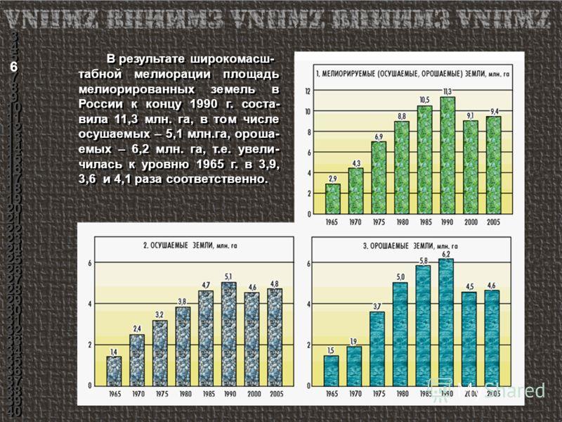 В результате широкомасш- табной мелиорации площадь мелиорированных земель в России к концу 1990 г. соста- вила 11,3 млн. га, в том числе осушаемых – 5,1 млн.га, ороша- емых – 6,2 млн. га, т.е. увели- чилась к уровню 1965 г. в 3,9, 3,6 и 4,1 раза соот