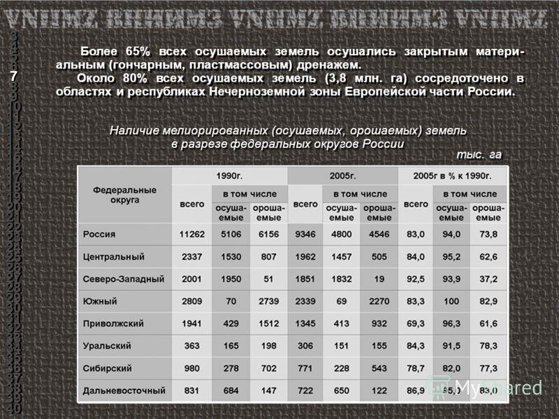Более 65% всех осушаемых земель осушались закрытым матери- альным (гончарным, пластмассовым) дренажем. Около 80% всех осушаемых земель (3,8 млн. га) сосредоточено в областях и республиках Нечерноземной зоны Европейской части России. Более 65% всех ос