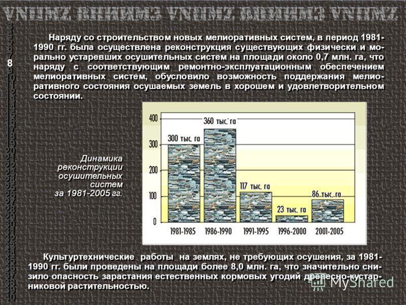 Культуртехнические работы на землях, не требующих осушения, за 1981- 1990 гг. были проведены на площади более 8,0 млн. га, что значительно сни- зило опасность зарастания естественных кормовых угодий древесно-кустар- никовой растительностью. Динамика
