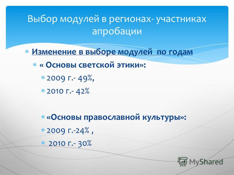 Изменение в выборе модулей по годам « Основы светской этики»: 2009 г.- 49%, 2010 г.- 42% «Основы православной культуры»: 2009 г.-24%, 2010 г.- 30% Выбор модулей в регионах- участниках апробации