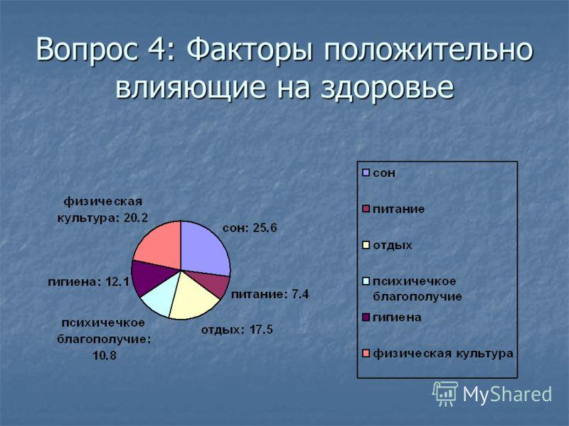 Вопрос 4: Факторы положительно влияющие на здоровье