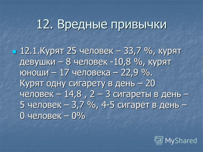 12. Вредные привычки 12.1.Курят 25 человек – 33,7 %, курят девушки – 8 человек -10,8 %, курят юноши – 17 человека – 22,9 %. Курят одну сигарету в день – 20 человек – 14,8, 2 – 3 сигареты в день – 5 человек – 3,7 %, 4-5 сигарет в день – 0 человек – 0%