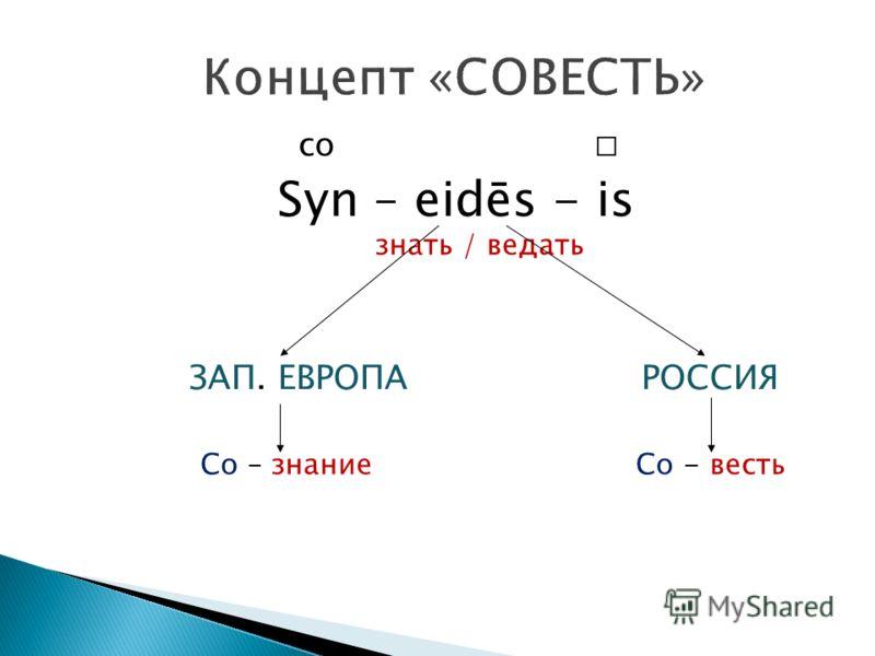 со Syn – eidēs - is знать / ведать РОССИЯЗАП. ЕВРОПА Со – знаниеСо - весть