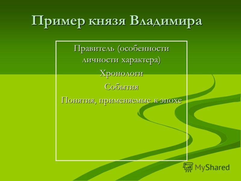 Пример князя Владимира Правитель (особенности личности характера) ХронологиСобытия Понятия, применяемые к эпохе