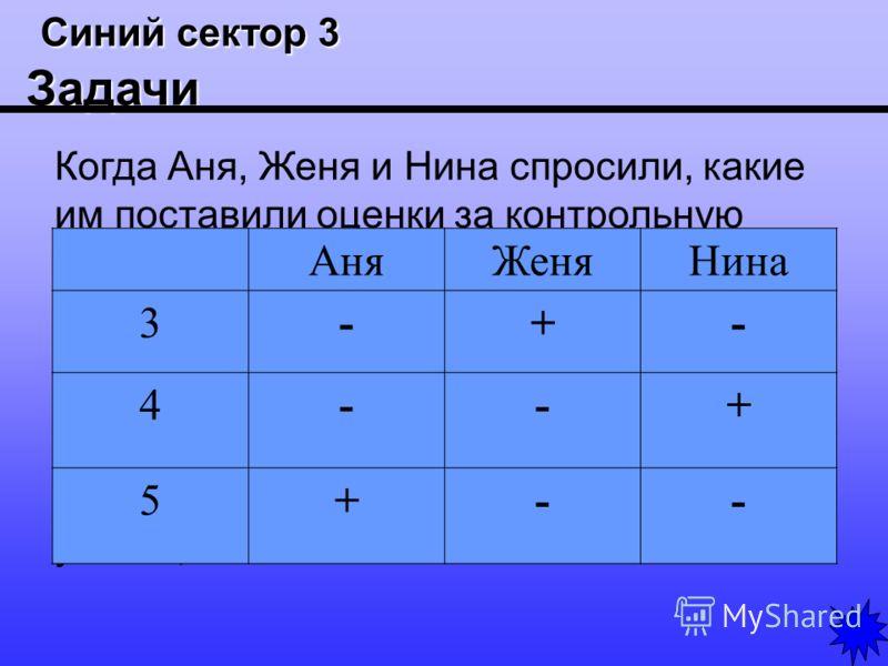 Синий сектор 3 Задачи Синий сектор 3 Задачи Когда Аня, Женя и Нина спросили, какие им поставили оценки за контрольную работу по математике, учительница ответила: «Попробуйте догадаться сами, если я скажу, что в вашем классе двоек нет, а у вас троих о