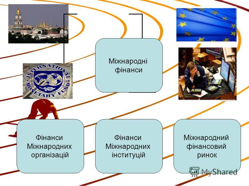 Міжнародні фінанси Фінанси Міжнародних організацій Фінанси Міжнародних інституцій Міжнародний фінансовий ринок